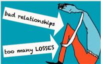 losses