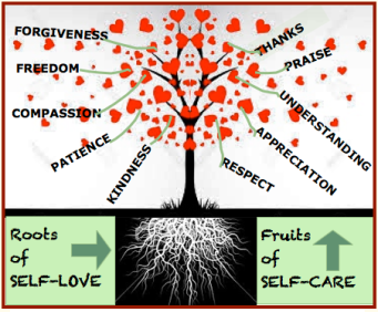 self-love tree
