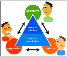 assertiveness....