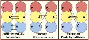 3-types-of-transactions