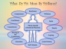 Wellness aspects