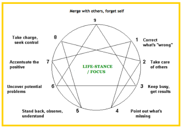 Enn Life-Stance