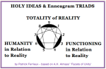Enn TRIADS + holy Ideas