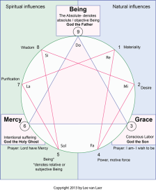 being/grace/mercy
