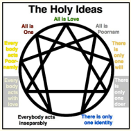 holy ideas