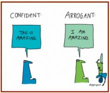 confidence vs ARR