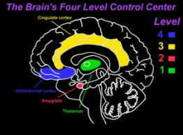 4-level-control-center