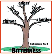bitterness tree