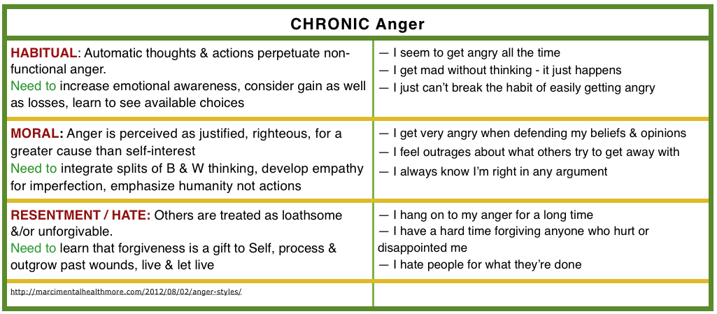 explosive anger | HEAL & GROW for ACoAs