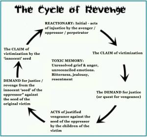 cycle of REVENGE