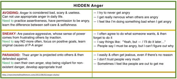 HIDDERN anger