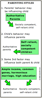 reciprocal parent