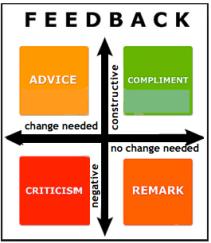 criticism styles
