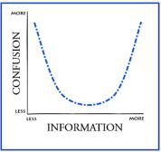 conf & info