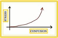confusion/stress