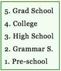 school levels