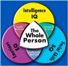 3 intelligences