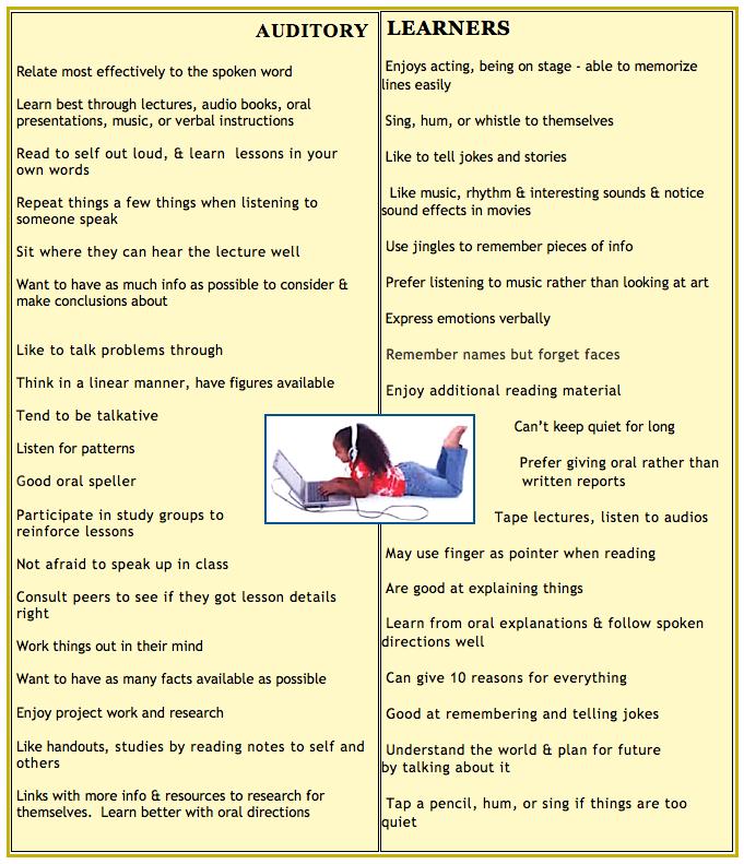auditory characteristics