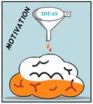 motivation ideas