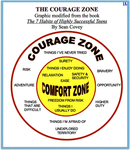 courage zone