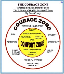 courage zone