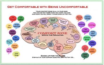 uncomfortable brain