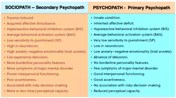 Psychological DISORDERS (Part 5b) | HEAL & GROW for ACoAs