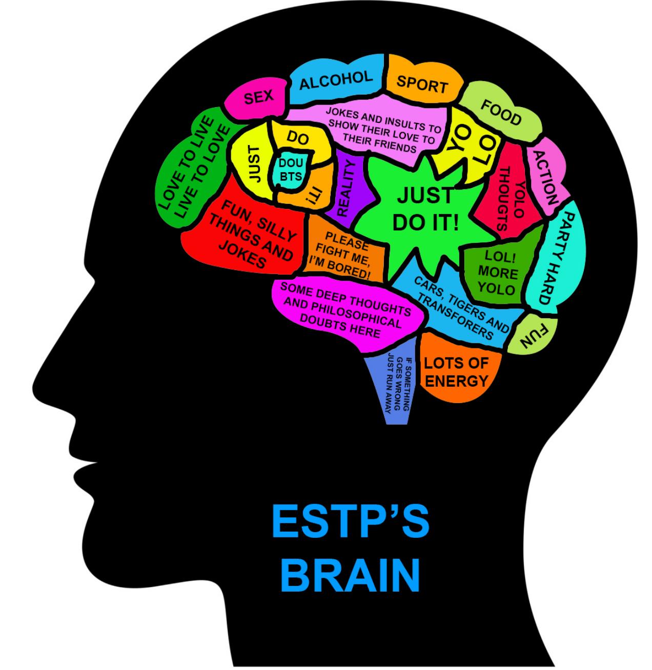 MBTI Type – ESTP   HEAL & GROW for ACoAs