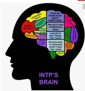 MBTI Type – INTP | HEAL & GROW for ACoAs