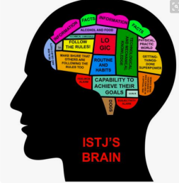 MBTI Type – ISTJ | HEAL & GROW for ACoAs